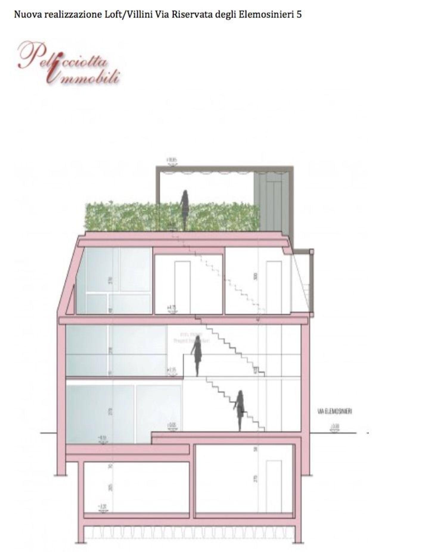 Villa a Schiera in vendita a Milano, 4 locali, prezzo € 695.000 | CambioCasa.it